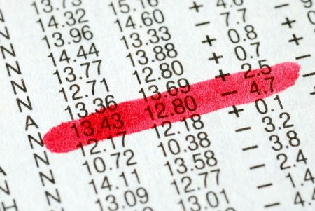 The poor performance number in the stock quotes is highlight Stock Photo - 7204056