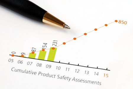Analyze the trend in product safety in a chart Stock Photo - 7235628