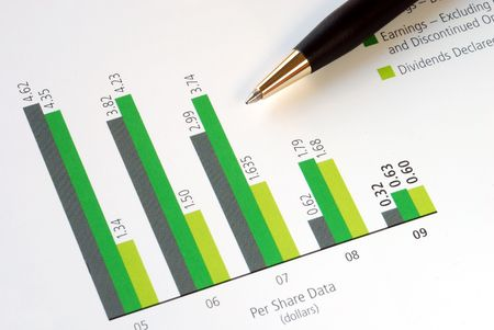 Analyze the per share data of a stock from the chart Stock Photo - 7235644