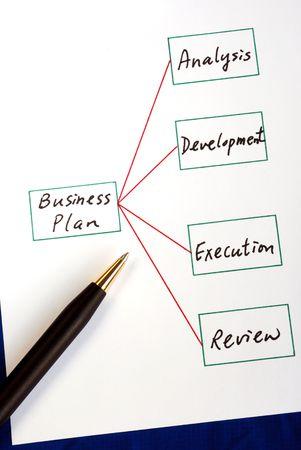 Vier Schritte bei der Ausführung eines Business-Plans isoliert auf blau