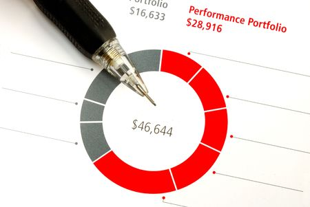 check out: Check out the performance of the components in the portfolio