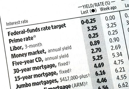 interest rates:  Check out the interest rates from the newspaper