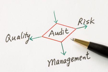 control de calidad: Varios de los posibles resultados de llevar a cabo una auditor�a