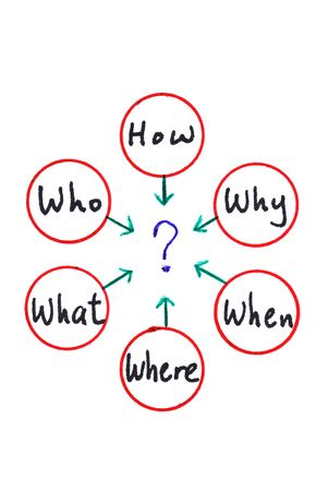 Many questions: When What Which What Why and How photo