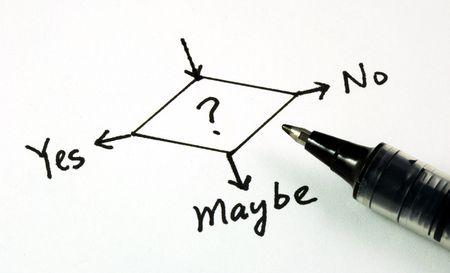 möglicherweise: Ja, Nein, oder vielleicht die Konzepte der Business-Entscheidung