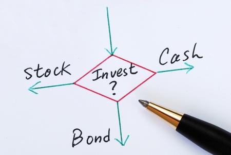 Décider d'investir en actions, obligations, ou des concepts de trésorerie d'idées d'investissement Banque d'images