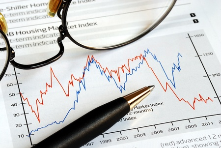 Analyze the investment trend from the chart Stock Photo