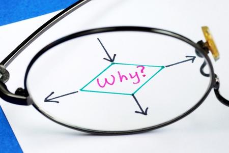 proposito: La palabra ¿Por qué los conceptos de averiguar la razón y la investigación