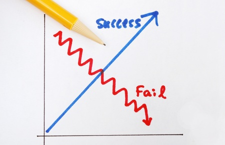 Success versus failure concepts of succeed or fail in business Stock Photo - 17610244