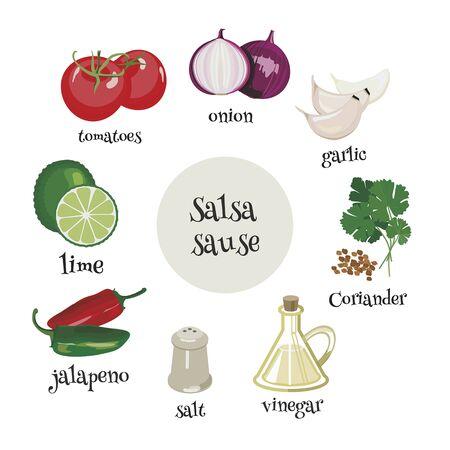Insieme degli ingredienti della salsa messicana della salsa. Pomodori, cipolla, aglio, lime, coriandolo, peperoncino jalapeno, aceto di vino e sale per la preparazione della salsa. Illustrazione del fumetto.
