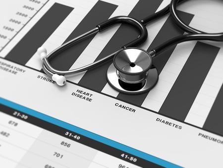 Pacjent: Nowoczesne Stetoskop w górnej części wykresu. Dobry dla medyczne, medycyny, opieki zdrowotnej i ubezpieczenia koncepcji Zdjęcie Seryjne