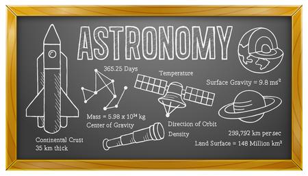 Astronomy, Science, School, Education, Blackboard