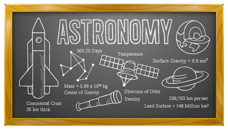 Astronomy, Science, School, Education, Blackboard