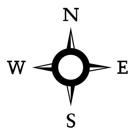 Oriëntatie kompas illustratie