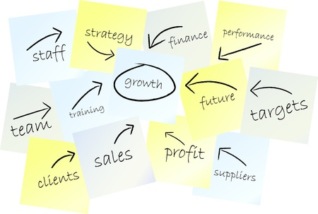 notes for business idea