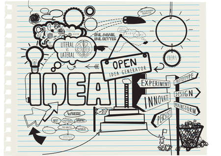 new generation: Doodles and drawings along the theme of innovation and new idea generation on a sheet of torn paper