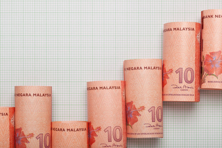 Malaysian Ringgit forming an uptrend graph