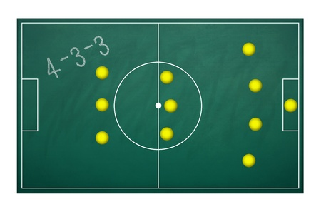Planing board for plan tactic 4-3-3 in football match photo