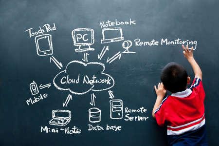wireless communication: boy drawing cloud network on the wall
