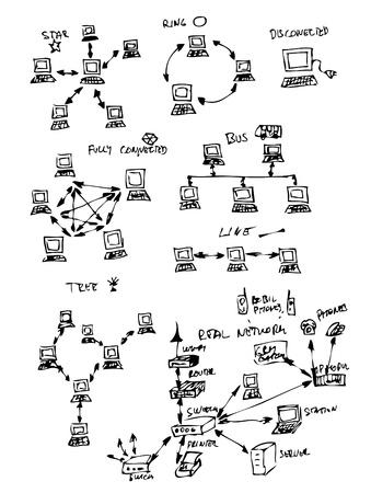 白い背景の上のコンピューターのネットワーク トポロジ (手描き)