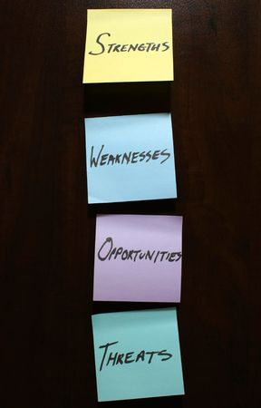 weaknesses: Strengths Opportunities Weaknesses Threats analysis categories