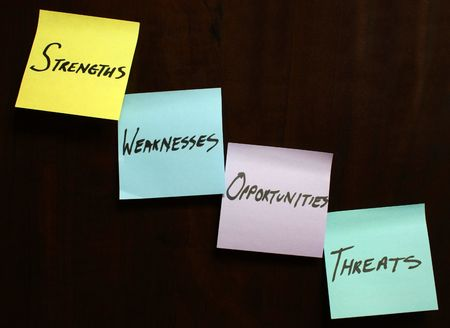 threats: Strengths Opportunities Weaknesses Threats analysis, diagonal view on dark background