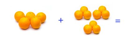 Calculation of sums graphically with oranges, sums of oranges; mathematical calculation not abstract, very real, add oranges, calculate the result of a sum with fruits or pieces.