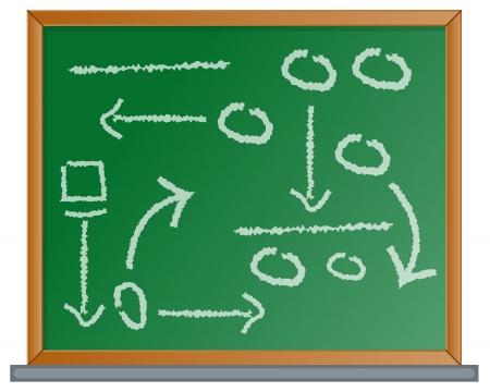tactics: Sports Tactics on Chalkboard Illustration