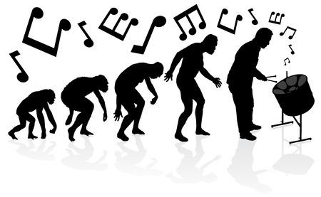 evolucion: Evoluci�n del jugador de la cacerola de acero. Gran ejemplo de que representa la evoluci�n de un hombre del mono al hombre de acero jugador de la cacerola en la silueta.