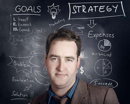 determined: Face of a determined business person thinking in front of a goals, ideas and strategy chalkboard with hand written planning diagram