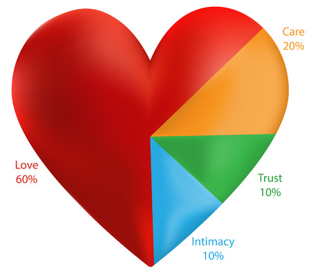 the intimacy: Relationship Color Heart