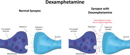 amphetamine: Dexanfetamina Foto de archivo