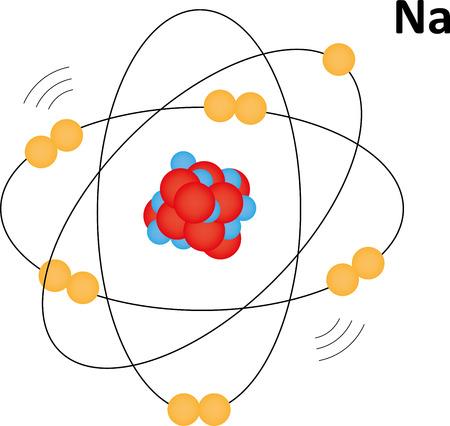 atomo: Sodio Na Atom