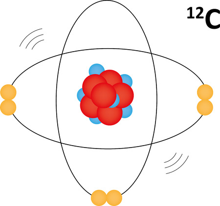 atomo: Carbono 12 Atom