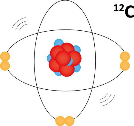 Koolstof 12 Atom Stock Illustratie