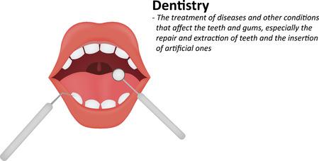 definicion: Odontología Definición
