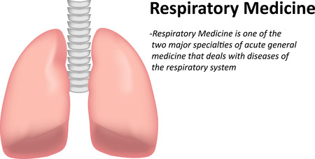 specialities: Respiratory Medicine Definition