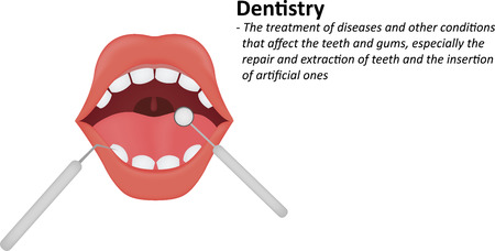 definition: Dentistry Definition