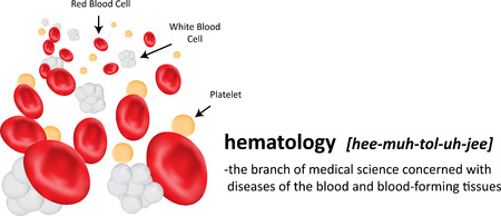 definicion: Hematología Definición Vectores