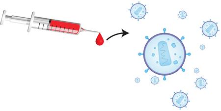 HIV 感染  イラスト・ベクター素材