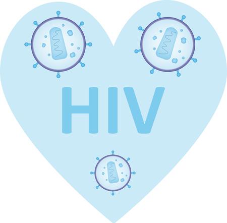 HIV の心