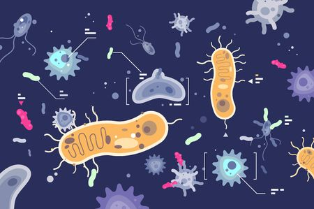 Different microbes bacterias microscopic world Иллюстрация