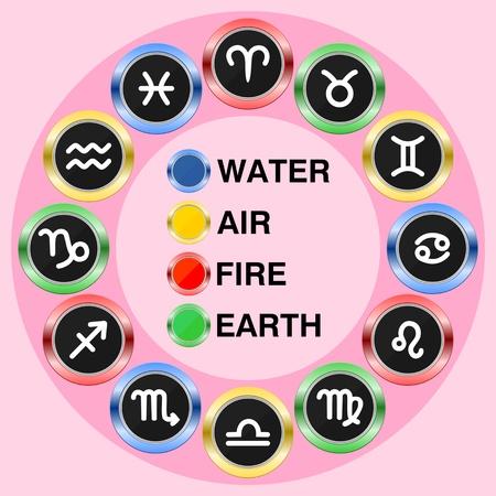 Zodiac Icon Set Pink Background Ilustração