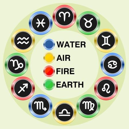 Zodiac Icon Set Green Background Ilustração