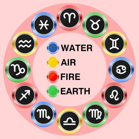 Zodiac Icon Set Red Background