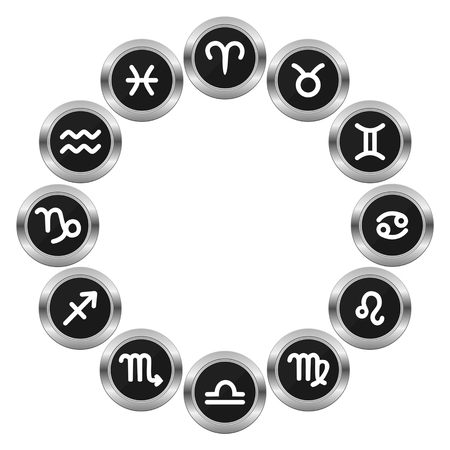 zodiacal: Zodiacal Circle with Zodiac Sign Buttons