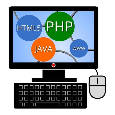 html5: Software Development