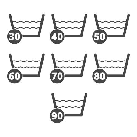 Wäschesymbole, Waschsymbol, Maschinenwaschbar-Symbol