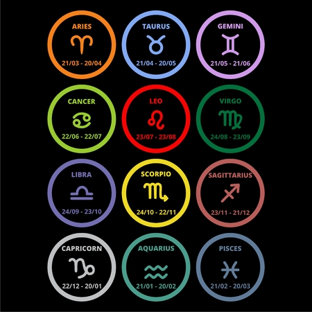 Schematic symbols for signs of zodiac