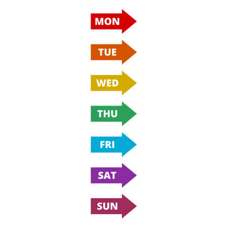 Weekly calendar, Weekly concept